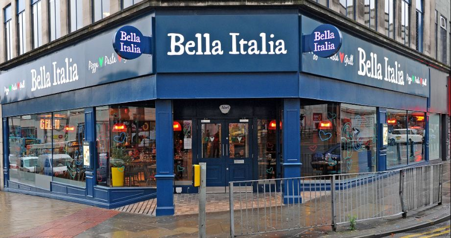 Bella Italia Survey