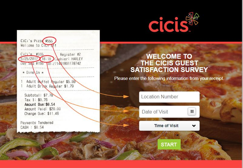Cicis Survey