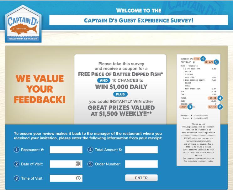 www.reviewcaptainds.com