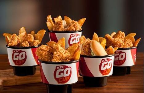 KFC Canada Survey - KFCVisit