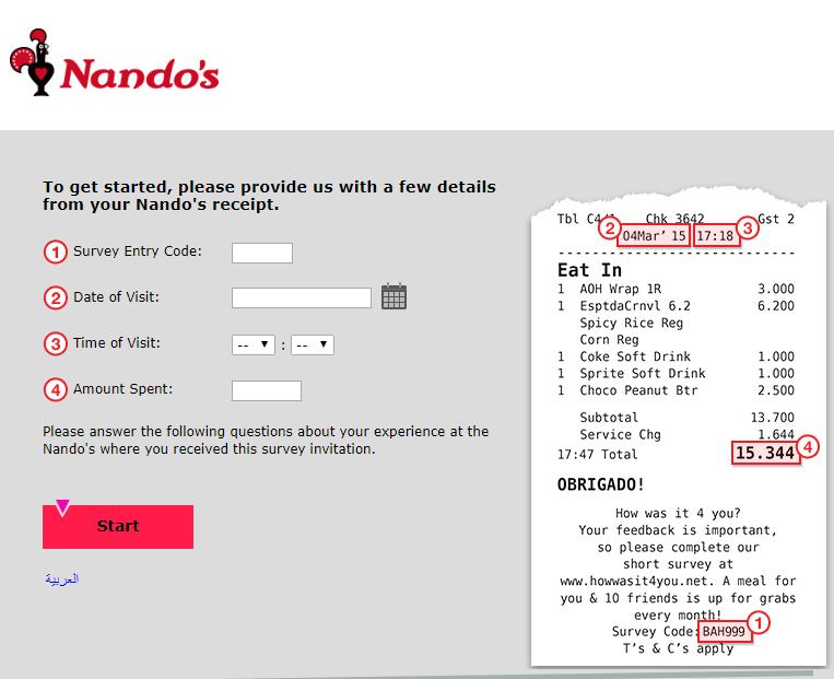 Nandos Online Survey