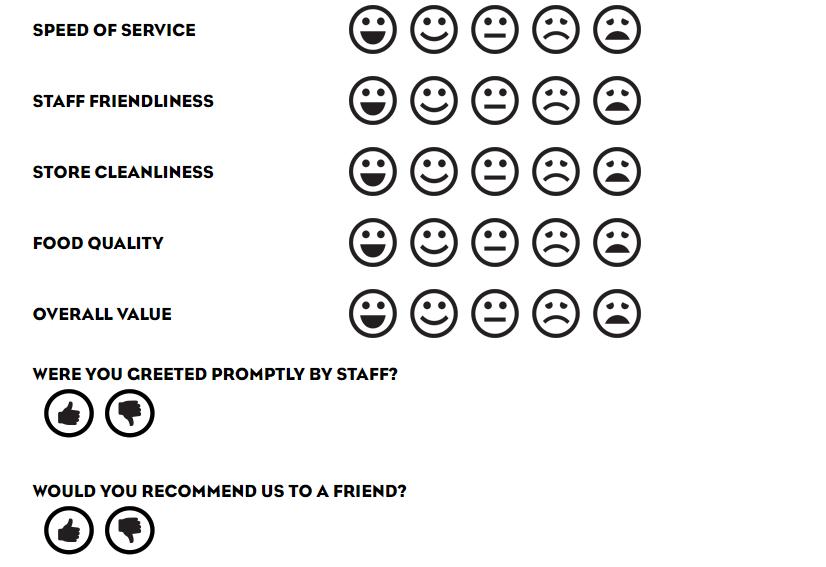 Which Wich Customer Survey