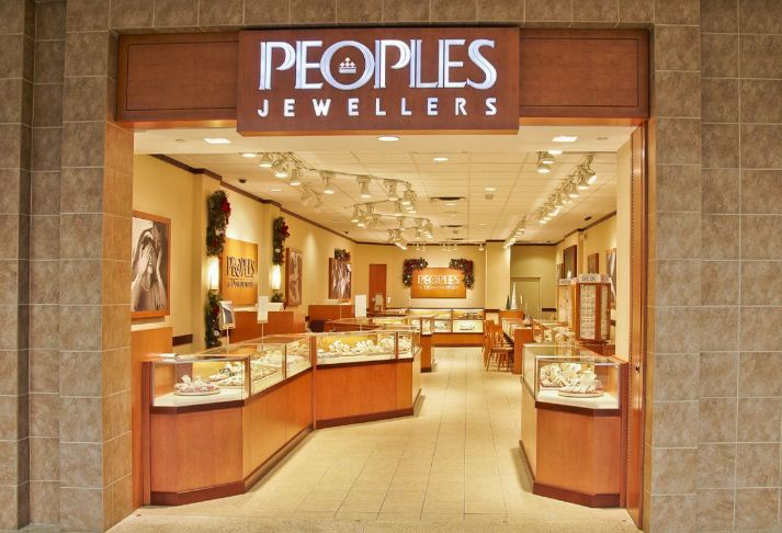 Peoples Jewellers Customer Satisfaction Survey