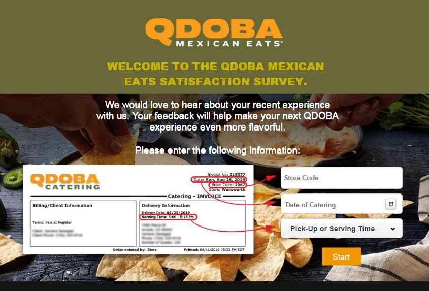 Qdoba Satisfaction Survey