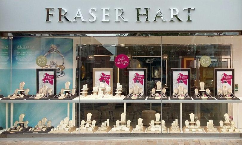 Fraser Hart Store Customer Satisfaction Survey