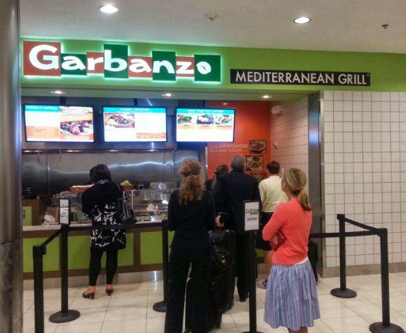 Garbanzo Mediterranean Grill Customer Opinion Survey